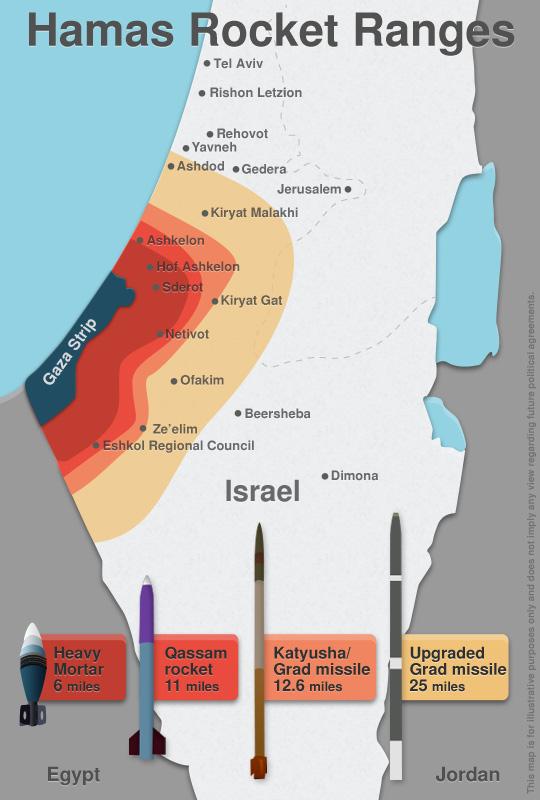 Hamas Rocket Ranges   Israel Defense Forces